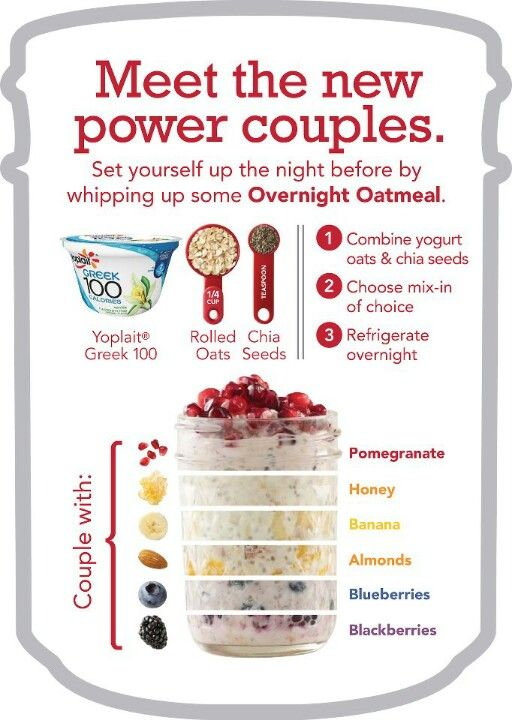 Overnight Oats in a Jar | food | Pinterest