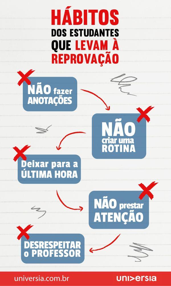 Português na tela: 5 hábitos de estudantes que levam à reprovação