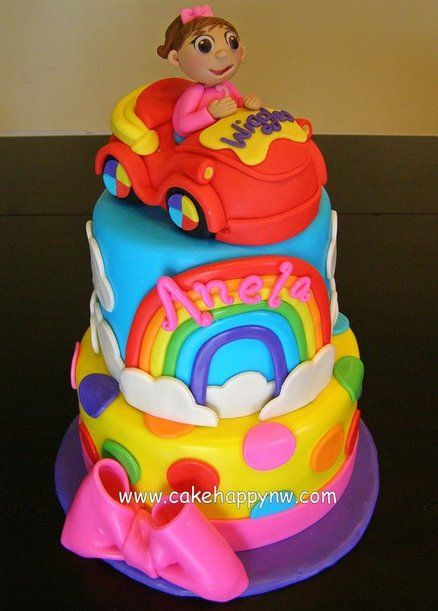 Wiggles Themed Birthday Cake
