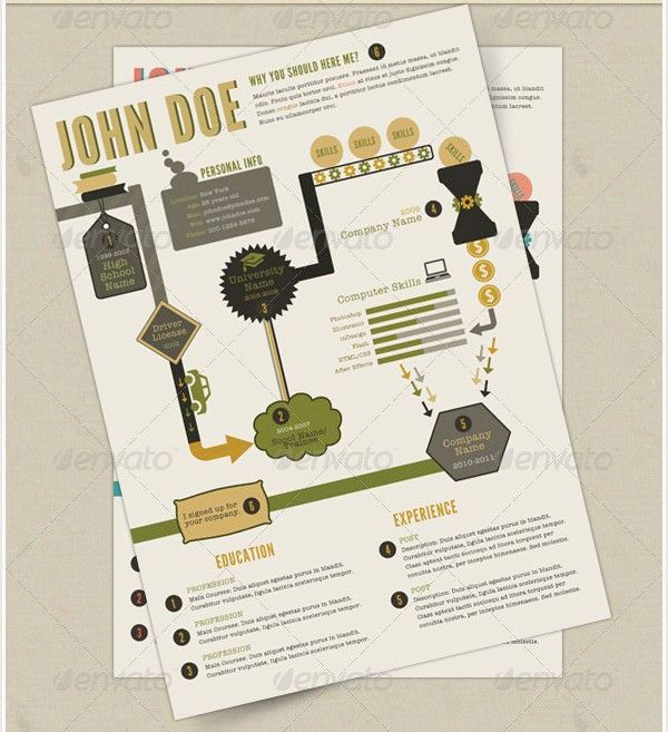15 best Infographics images on Pinterest Chart design - inroads resume template