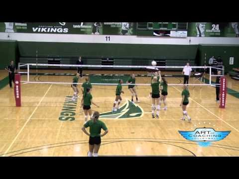 3 vs 6 Drill Terry Liskevych  3 must figure out how to score before they get to switch out.