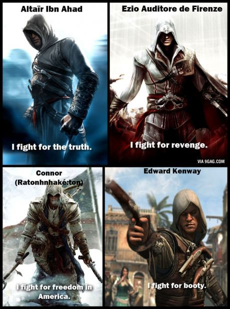 The motivation for a*sa*sin Creed characters