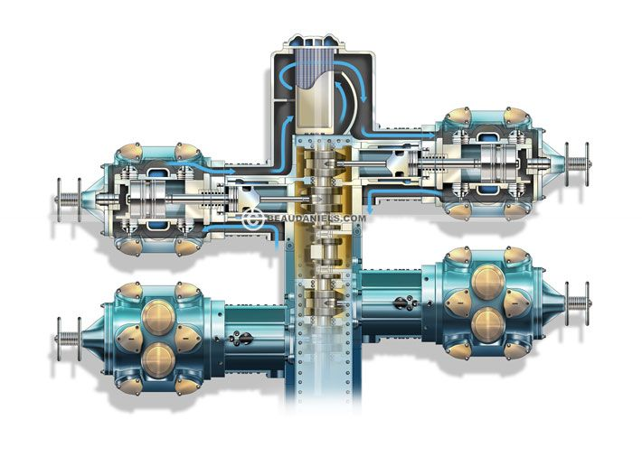 Reciprocating compressor: cutaway