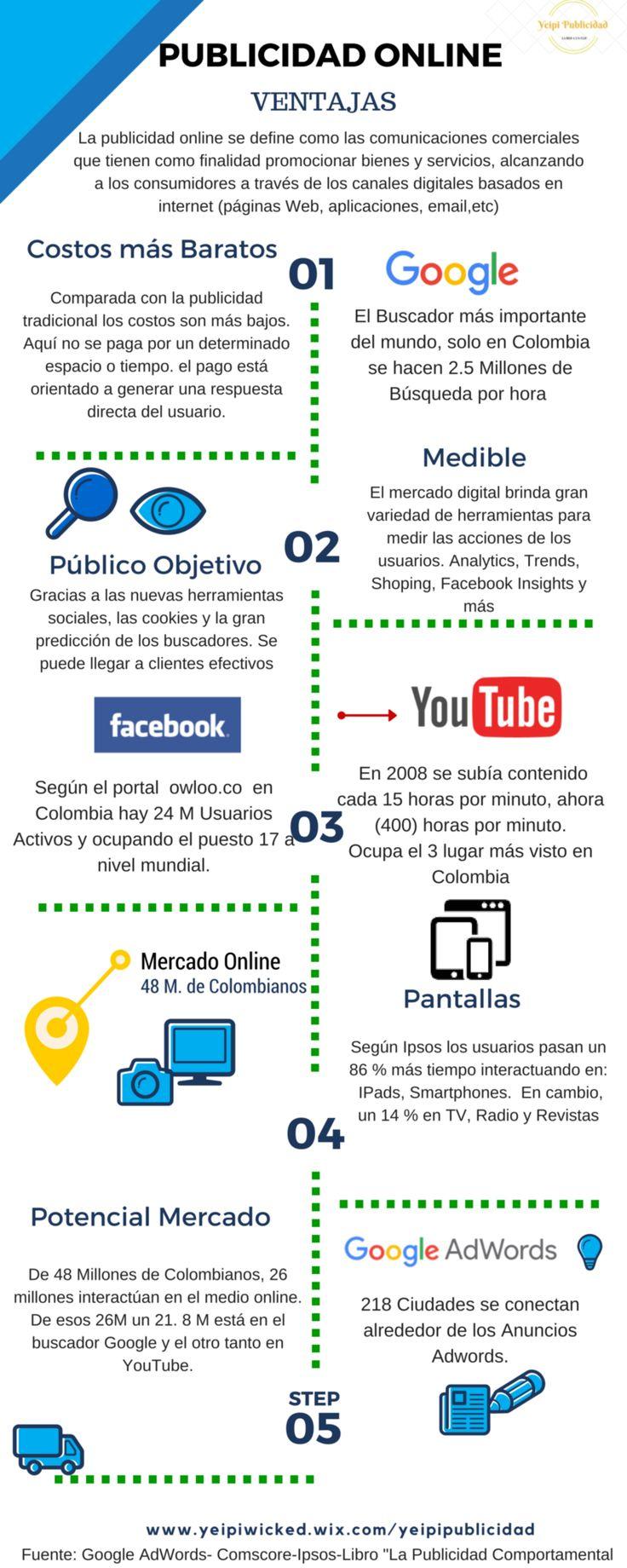 Ventajas de la Publicidad en Internet. Conoce algunas cifras a destacar. #pymes #adwords #Colombia #marcas  #google