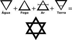 Resultado de imagem para simbolos de proteção e seus significados