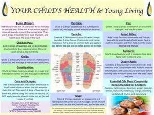 Image result for young living oils kids