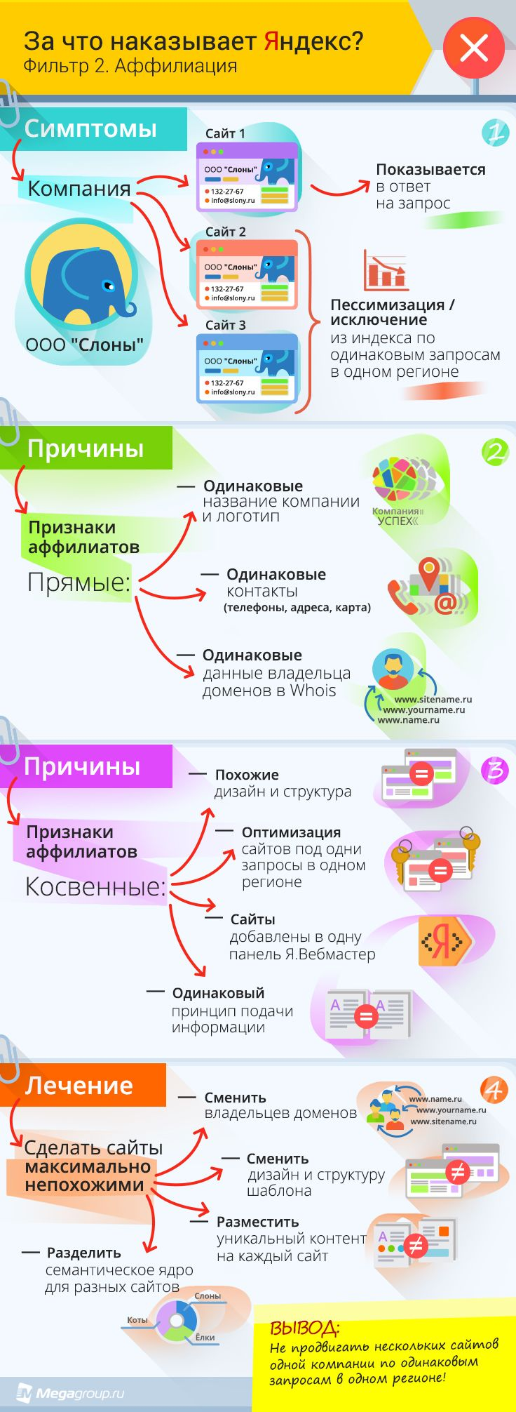 Фильтр от Яндекса: Аффилиация Аффилиатами называют сайты, связанные друг с другом и принадлежащие одному владельцу, но не являющиеся зеркалами. Поисковые системы полагают, что аффилиаты не представляют ценности для пользователей и не жалуют, когда высокие позиции в выдаче занимают сайты, принадлежащие одному владельцу. Поэтому Яндекс может применить к такого рода сайтам фильтр аффилиации. В нашей инфографике показано, по каким признакам распознаются аффилированные сайт
