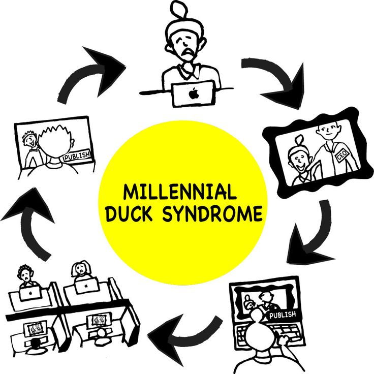 Millennial Duck Syndrome: The Faked-Success Cycle That Hurts Everyone