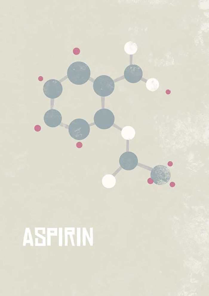 Aspirin - In Its Molecular Glory!