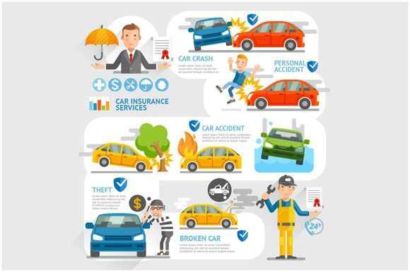 Car Insurance Business Character.. Business Infographic. $15.00