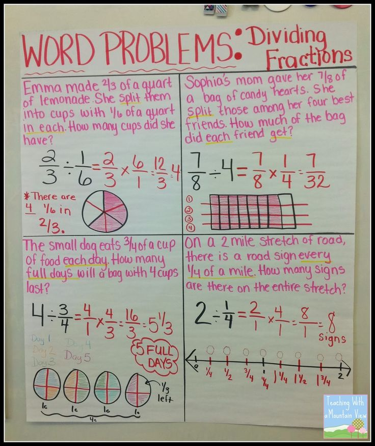 Making Sense of Multiplying & Dividing Fractions Word Problems…very good math charts here!
