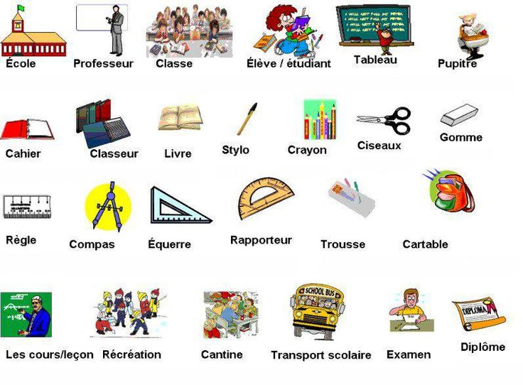73 best fle lexique de lcole images on pinterest learn to speak french vocabulary at school find this pin and more on fle fandeluxe Gallery