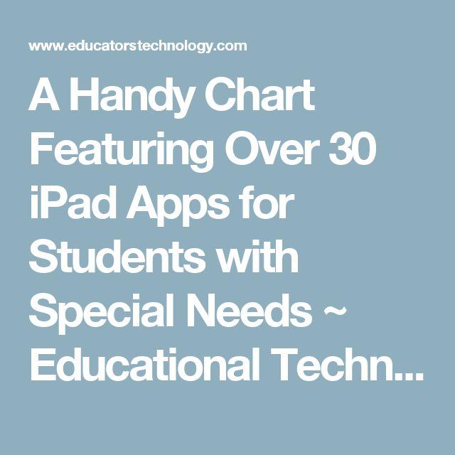 178 best Teaching Ideas images on Pinterest | Speech language ...