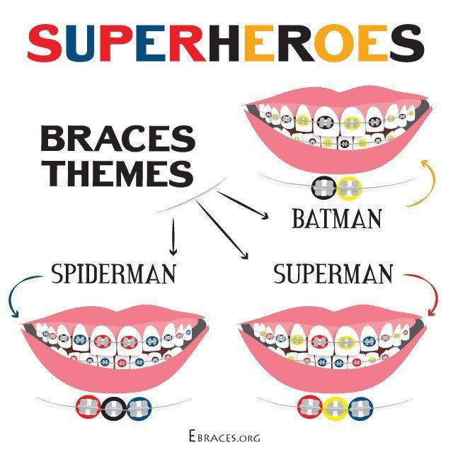 Consider going in for different braces colors instead of the traditional colors? Here in this article you will find all the tips you should know.
