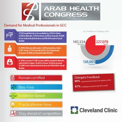 Medical education & CME - why it matters in the Middle East