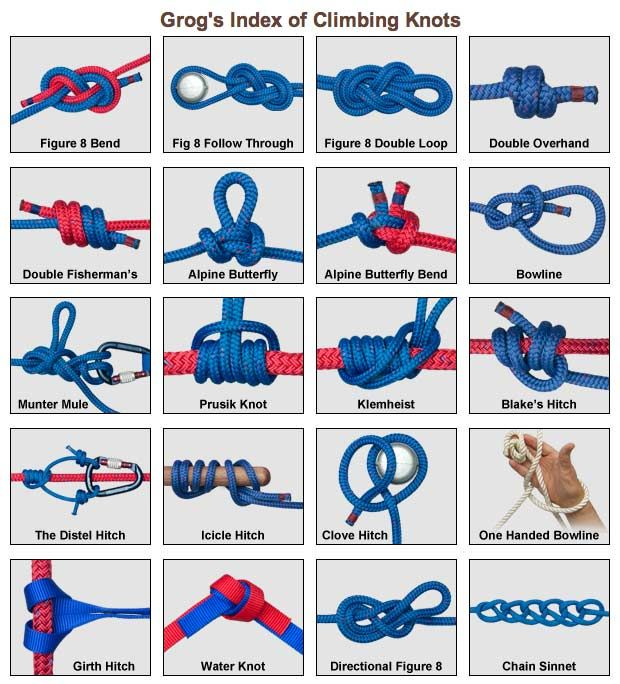 know your knots! This will help create neat paracord projects.
