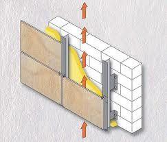 Cuatro sistemas de rehabilitación de fachadas. Ventajas y desventajas