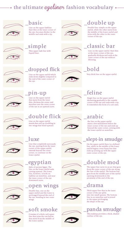 The ultimate Eyeliner fashion vocabulary More Visual Glossaries (for Her)…
