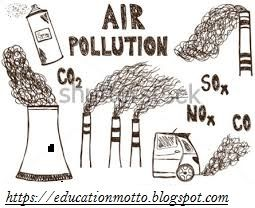 Air Pollution Kinds, Causes, Effects and its Solutions Air pollution, Air Pollution And Health, Air Pollution Causes, Air Pollution Definition, Air Pollution Effects, Air pollution Solution, Kinds of Air Pollution, Water Pollution, solutions
