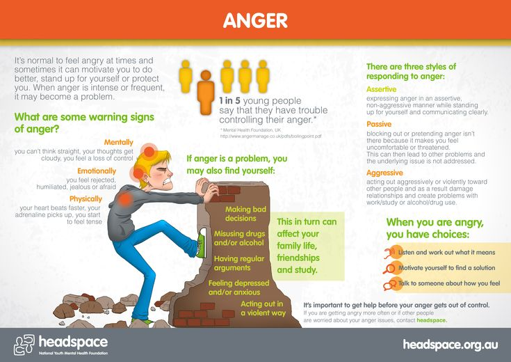 Video to go with our anger infographic here: http://www.youtube.com/watch?v=F82ALeWEJPs
