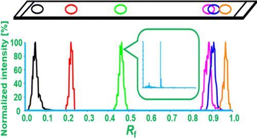 #AChem: Thin-Layer Chromatography/Desorption Atmospheric Pressure Photoionization Orbitrap Mass Spectrometry of Lipids #MassSpec