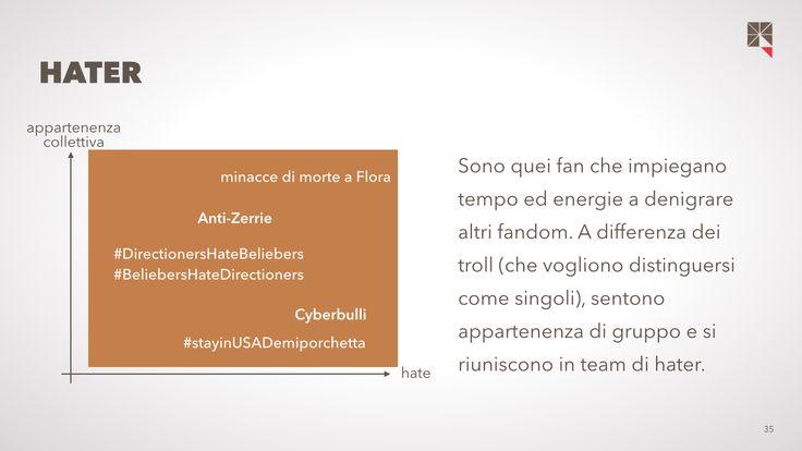 gli HATER: http://www.slideshare.net/squadrati/quadrato-semiotico-del-fandom-dei-teen-idols