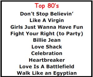 Top karaoke songs for girls