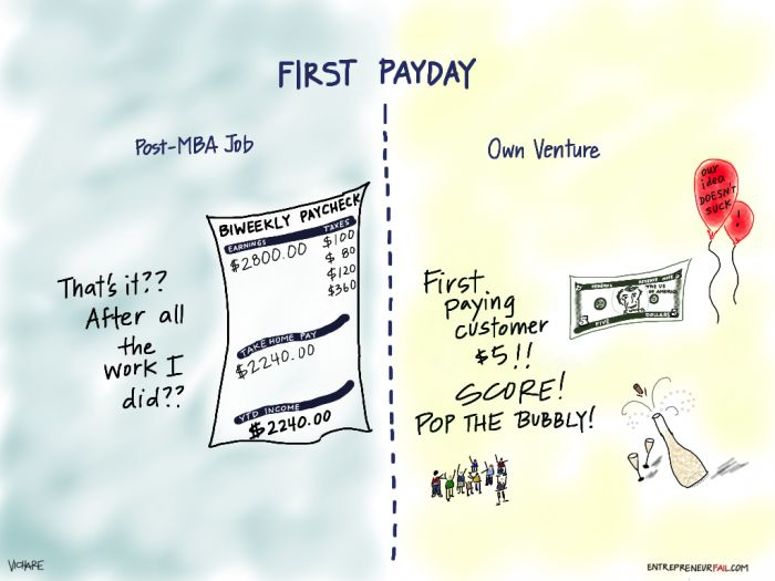 First Paid Day
