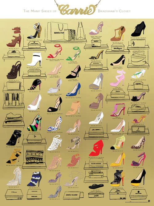THE MANY SHOES OF CARRIE BRADSHAW'S CLOSET BY POP CHART LAB