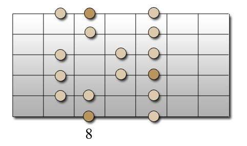 DO-majeur-positions-1