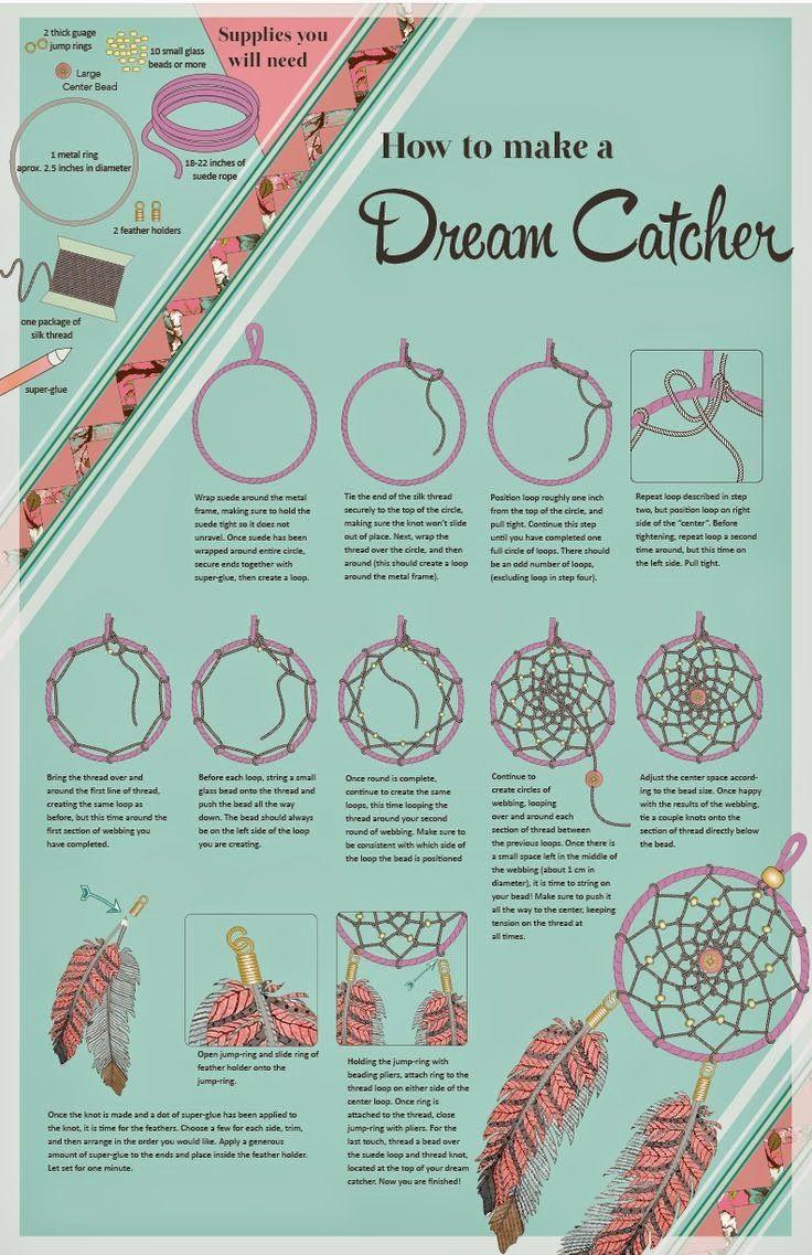 O Zebrze: DREAMCATCHER DIY