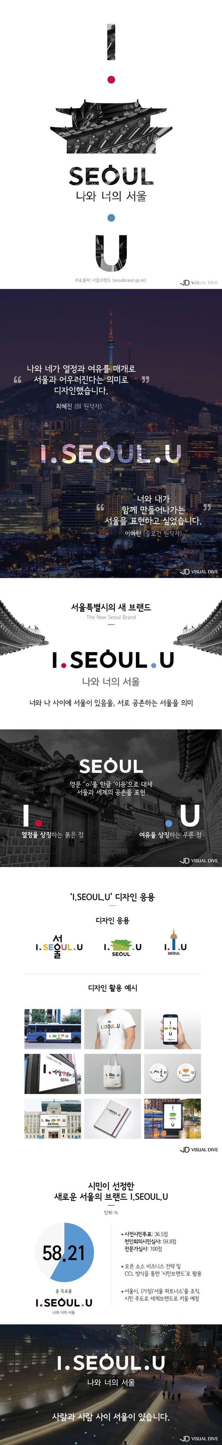 서울특별시의 새 브랜드, 'I ‧ SEOUL ‧ U' [카드뉴스] #Seoul / #Infographic ⓒ 비주얼다이브 무단 복사·전재·재배포 금지