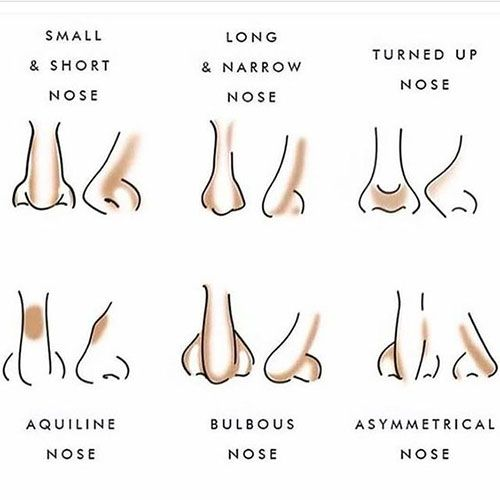 different-types-of-nose-contour