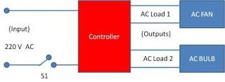 Electronic Circuit Projects: Electronic Switch Circuit for Lights and Fan