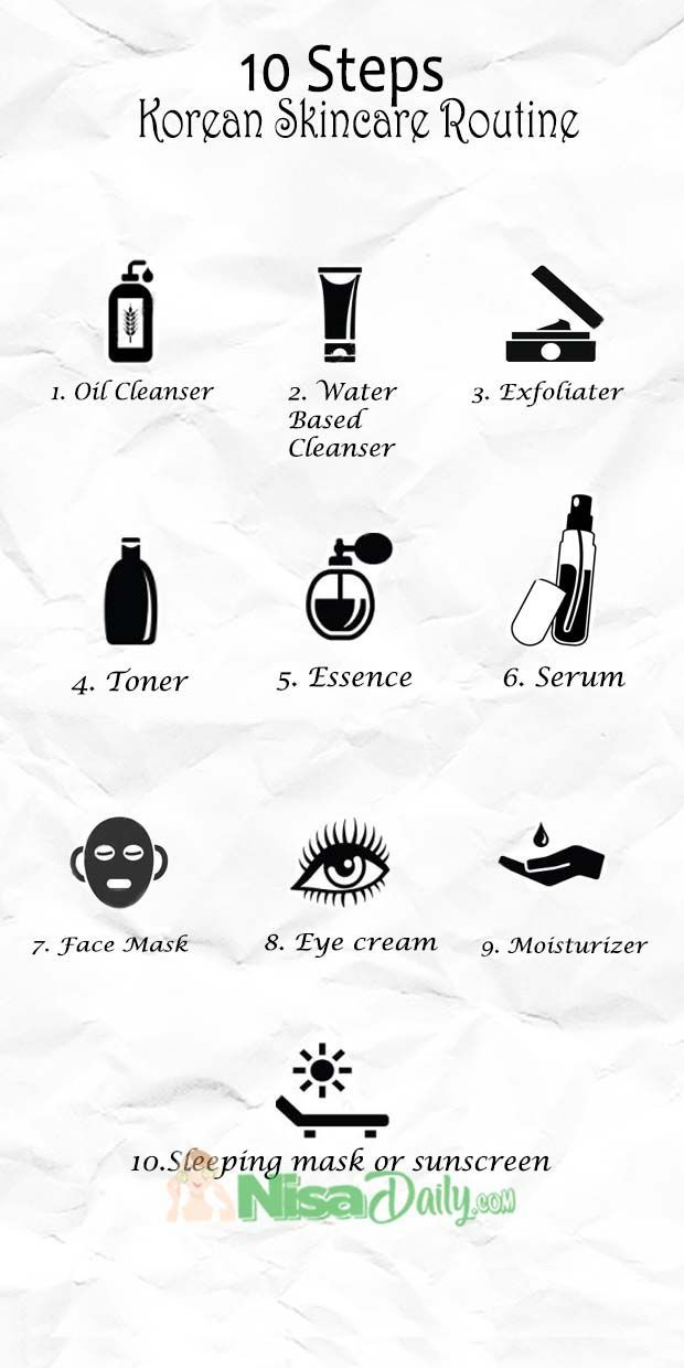 10 Steps Korean Skincare Routine With The Best Products Nisadaily Com Korean Nisadail Korean Skincare Routine Korean 10 Step Skin Care Skin Care Routine 30s