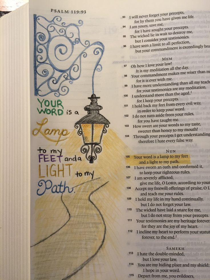 http://www.findingyourpossible.com/bible-journaling/
