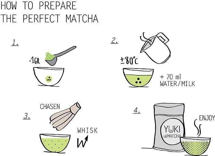 ¿Qué es el matcha? Toda la info sobre té verde en polvo matcha.