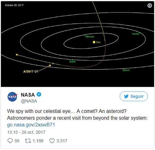 Es captada una imagen del primer objeto interestelar jamás visto en nuestro Sistema Solar http://revutj.com/curiosidades/mundiales/captada-una-imagen-del-primer-objeto-interestelar-jamas-visto-en-nuestro-sistema-solar/?utm_campaign=crowdfire&utm_content=crowdfire&utm_medium=social&utm_source=pinterest