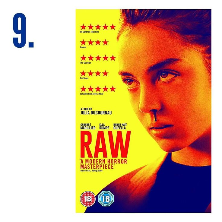MY TOP 10 FILMS OF 2017 (so far): 9. Raw - Raw is an unforgettable cinema experience. It focusses around the early experiences of a vegan as she begins veterinary school. It cleverly conveys many of the emotions felt when starting college; wanting to fit in prove yourself to new friends leaving behind family ties with the pressure of carrying on in their traditions. At the forefront though is the temptation of forbidden fruits and suppressed appetites. For our vegan this rapidly manifests…