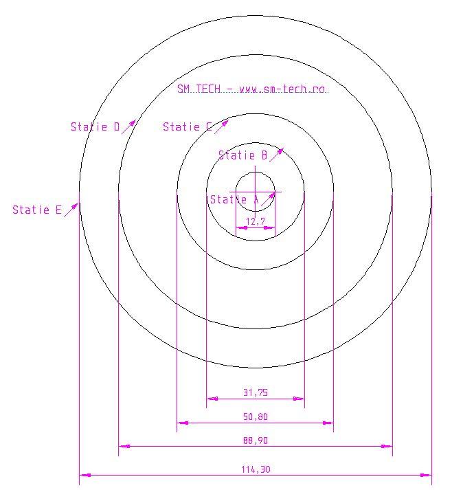 Dimensiuni maxime scule thick turret functie de statie