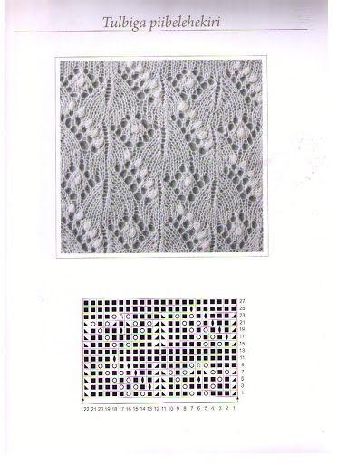 Рельефные и ажурные узоры для вязания спицами с описанием