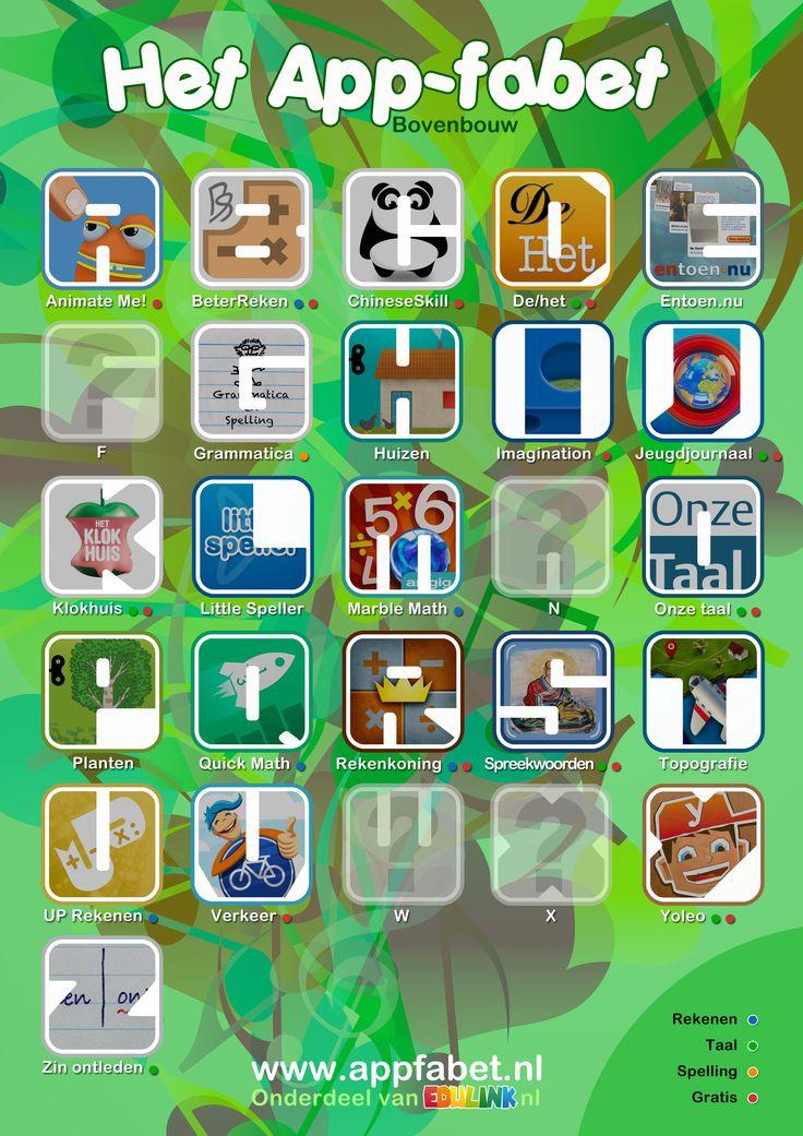 Een overzicht van Apps voor kinderen van 10-12 (bovenbouw). Een App-fabet!