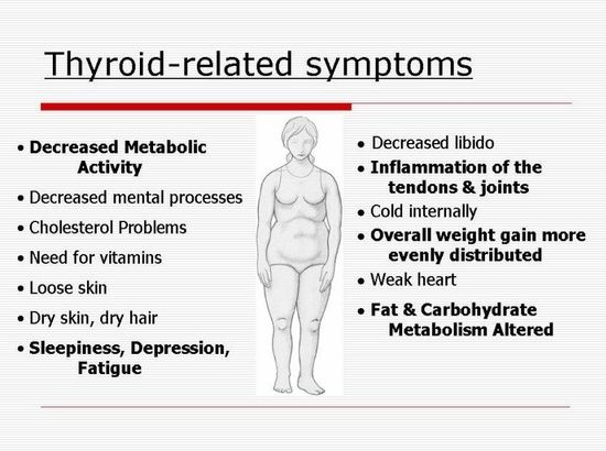 Thyroid Problem Symptoms OMGosh! THE WEIGHT ONE CAN GAIN WITH HYPOTHYROISM. NOTHING HELPING ME LOOSE THIS EXTRA WEIGHT.. I HARDLY EAT ANYTHING! HELP!!