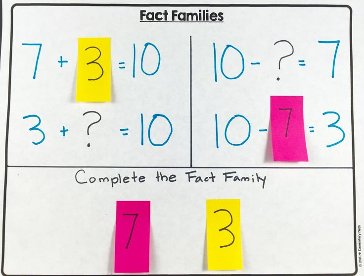 how to teach addition and subtraction fact families