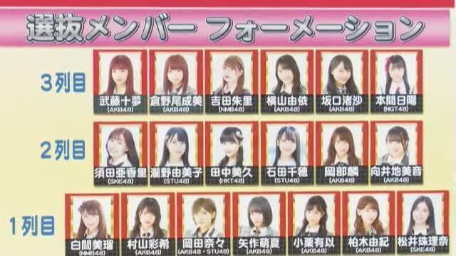 欅 坂 46 選抜