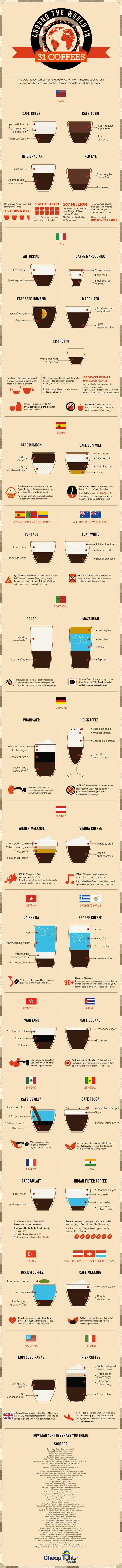 31 modi originali di preparare il caffè nel mondo | Darlin Magazine