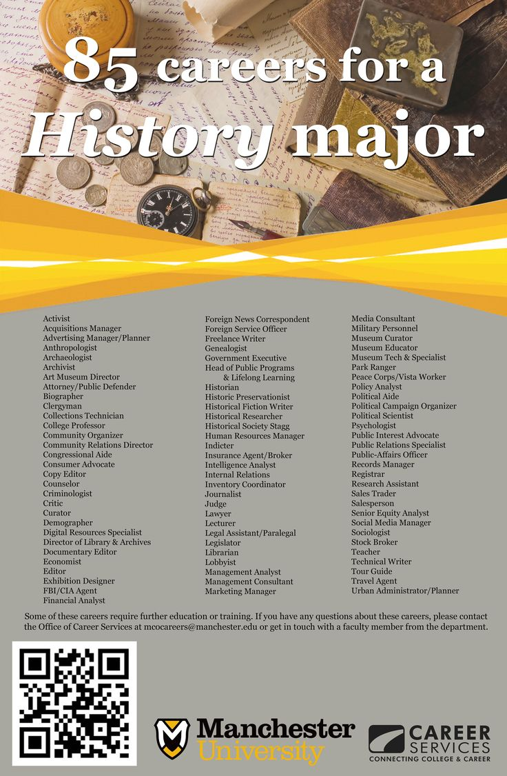 85 careers for a History Major