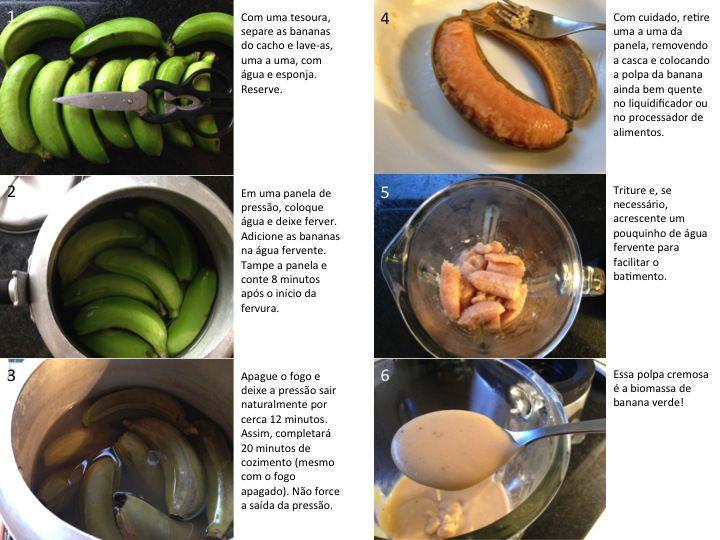 biomassa de banana
