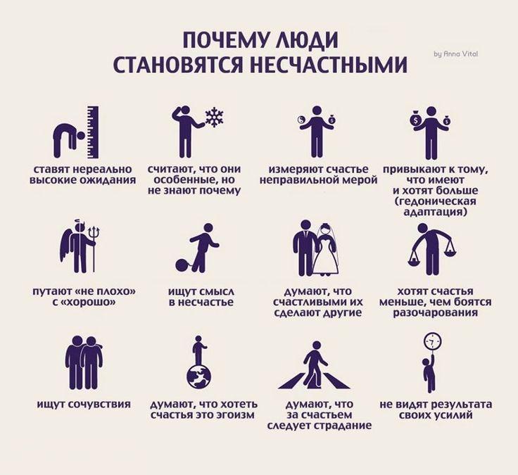 Для удовольствия человеку нужен другой. Для счастья ему достаточно самого себя. И всё равно даже самые счастливые люди бывают несчастны. Почему?