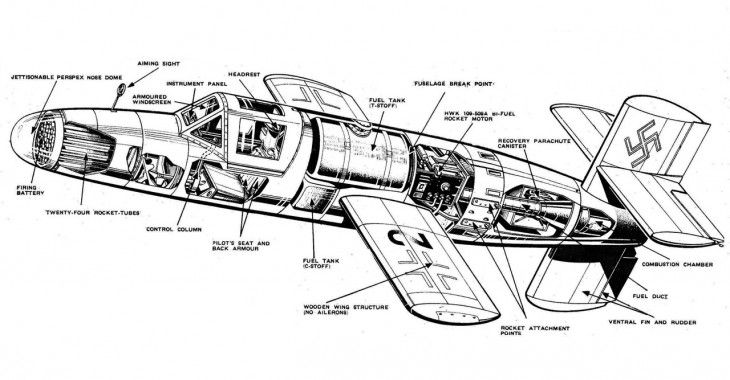 Bachem Ba 349 Natter rocket powered fighter aircraft diagram